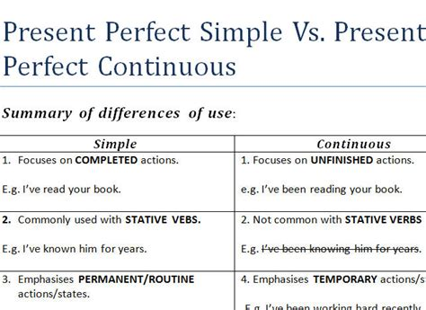 pattern of present perfect progressive present perfect simple vs present perfect continuous
