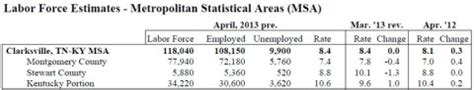 Unemployment Office Nashville Tn by Tennessee County Unemployment Rates For April 2013