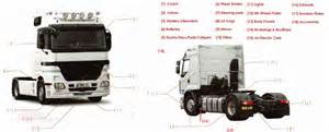 Truck Parts And Trailer Accessories Partic Motor Spares Ltd