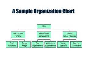 9 best images of sample construction company organization