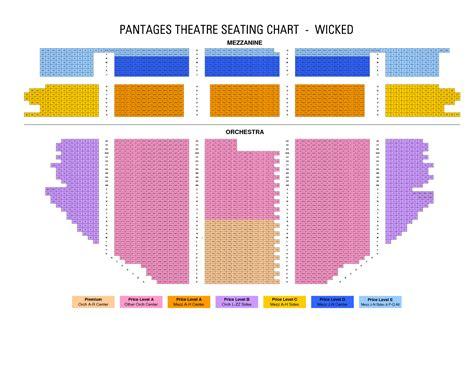 pantages seating chart pantages seating chart bliblinews