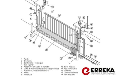 Agradable  Puerta Garaje Abatible #5: Elementos_puerta_corredera.jpg
