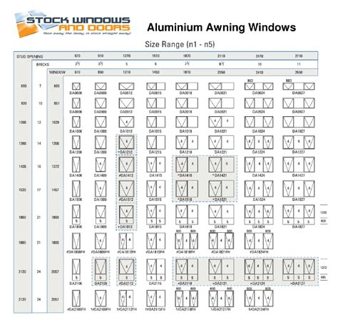 awning sizes chart aluminium sliding windows stock windows and doors