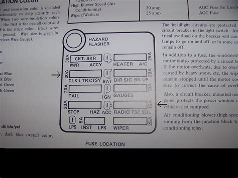 1977 corvette fuse box diagram fuse box and wiring diagram