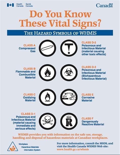 printable whmis poster lab information whmis hazard symbols poster