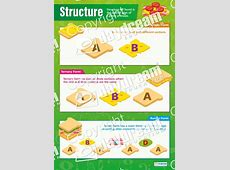 Set of 8 Musical Elements | Music Educational School Posters Free D Link Software Download