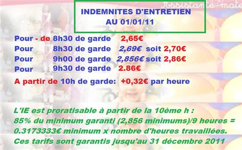 Grille Tarif Assistante Maternelle by Explication Calcul Periscolaire Page 6 Tarifs
