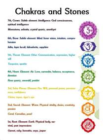 chakra color meanings chakras infographics charts