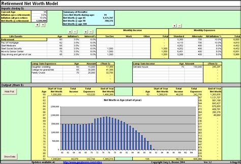 Retirement Calculator Spreadsheet by Financial Planning Excel Spreadsheet Spreadsheets