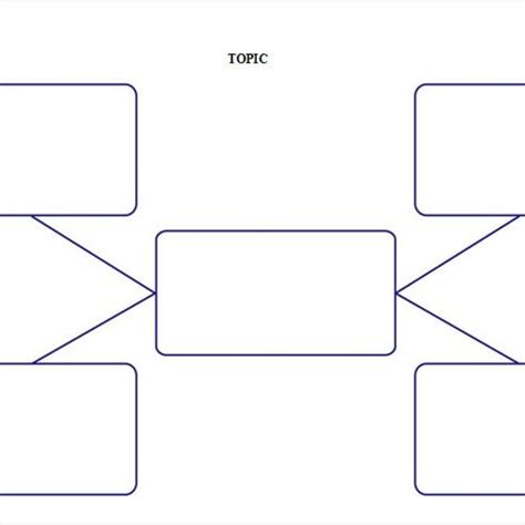 concept map template free premium templates with free