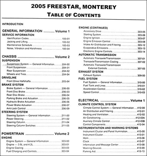 automotive service manuals 2005 mercury monterey user handbook 2005 ford freestar mercury monterey repair shop manual set original