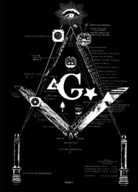 1000 points of light masonic 1000 images about masonry on freemasonry