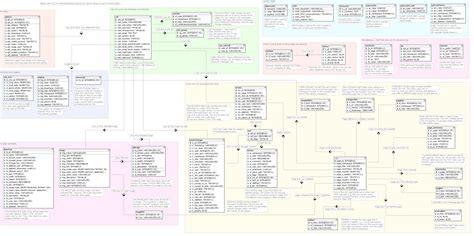 database schema the logic of architecture daniel davis