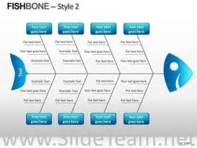 root cause diagram template fishbone diagram for root cause finding powerpoint diagram