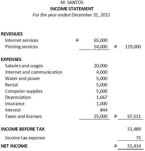 list the four sections of an income statement doc 689399 the four basic financial statements an