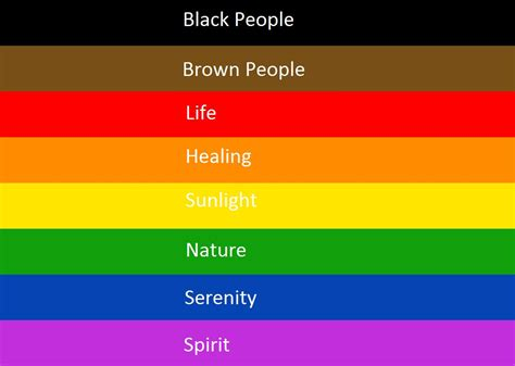 lgbt flag colors meaning of pride flag colors other