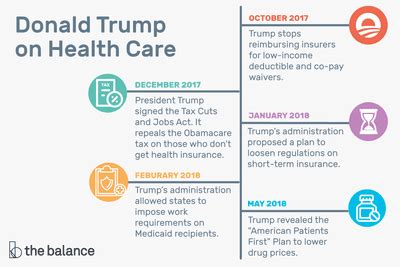 Obamacare Explained What You Need To Know Now