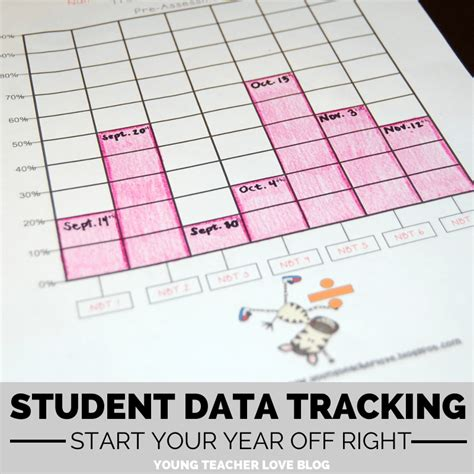 How To Implement Student Data Tracking In The Classroom Tracking Student Progress Template