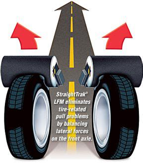 road force hogan tire auto service centers