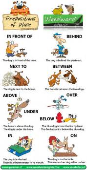 prepositions of place chart woodward english