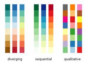what are map colors colormap 171 gnuplotting