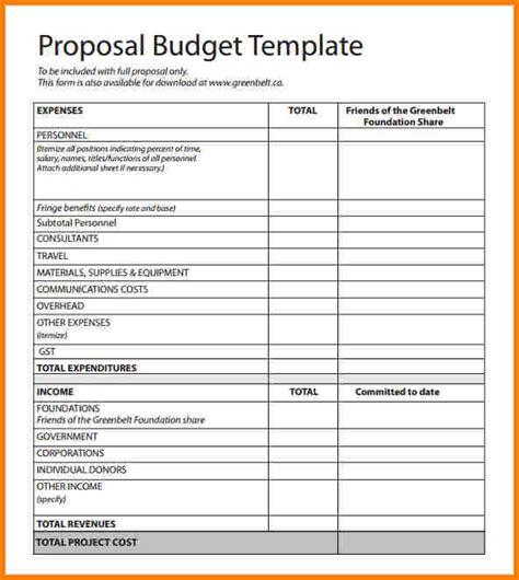 doc budget template doc 585580 sle budget summary template budget