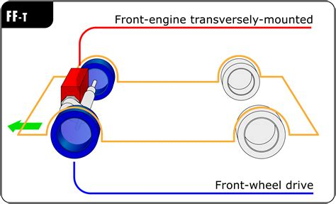automotive diagrams file automotive diagrams 10 en png wikimedia commons