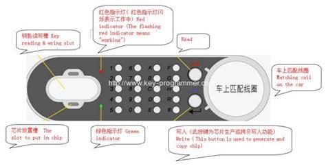 Magic Programmer by Magic Wand 4c 4dトランスポンダーチップジェネレータ シェア 183 カー診断ツール