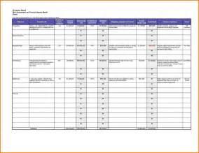 Hazard Analysis Template by Doc 585430 Hazard Analysis Template Hazard Analysis