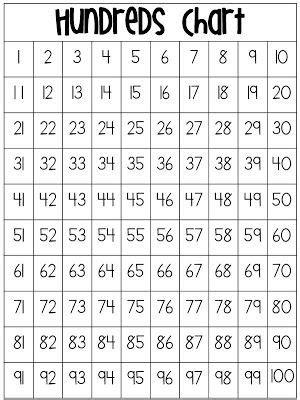 number sense routines book study chapter  teaching math preschool math homeschool math