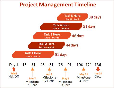 Event Planning Timeline Template Shatterlion Info Event Management Presentation Template