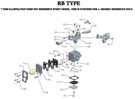 zama carburetor diagram zama rb k75 carburetor parts diagram serial number all