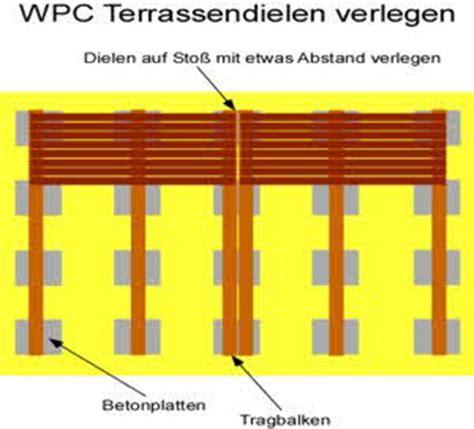 Terrassendielen Verlegen Anleitung 1628 by Anleitung Wpc Terrassendielen Verlegen
