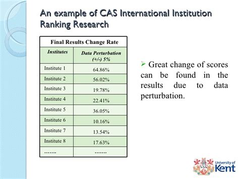 Monterey Institute Of International Studies Mba Ranking by Paper 9 How To Increase One S Ranking Efficiently Xu