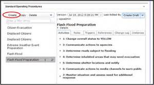 standard operating procedures in ibm intelligent