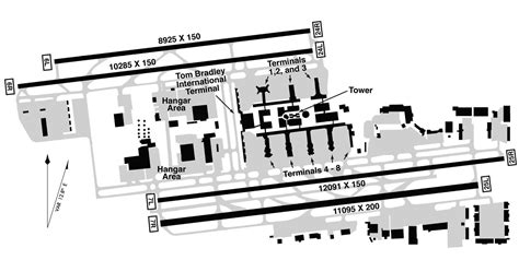Los Angeles Airport Diagram