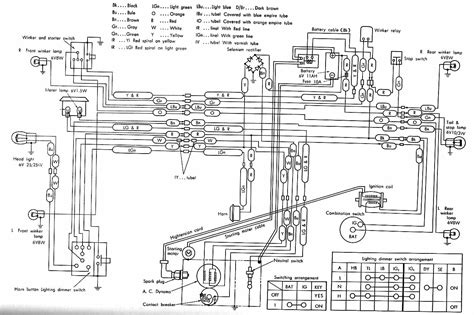 honda gx660 wiring diagram honda free engine image for