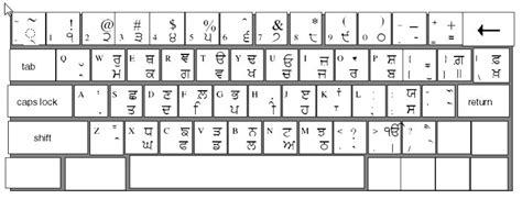 keyboard layout of joy font download punjabi font punjabi keyboard and typing instruction
