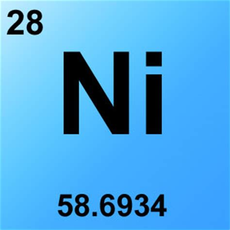 Periodic Table Nickel by Freeteacher Chemistry Periodic Table Elements