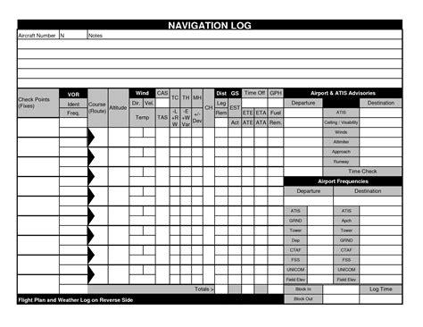 12 Best Images Of Vfr Flight Planning Worksheet Flight Planning Sheet Vfr Flight Plan Log And Aircraft Flight Log Template