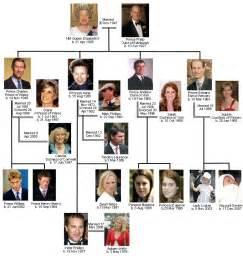 the royal family royal family image