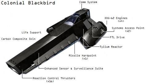 Blackbird   Battlestar Galactica Wiki   FANDOM powered by