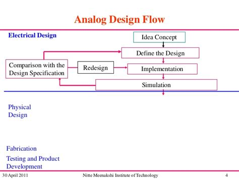 fundamentals of analog integrated circuit design analog integrated circuit design flow 28 images flow meter reference design boosts accuracy