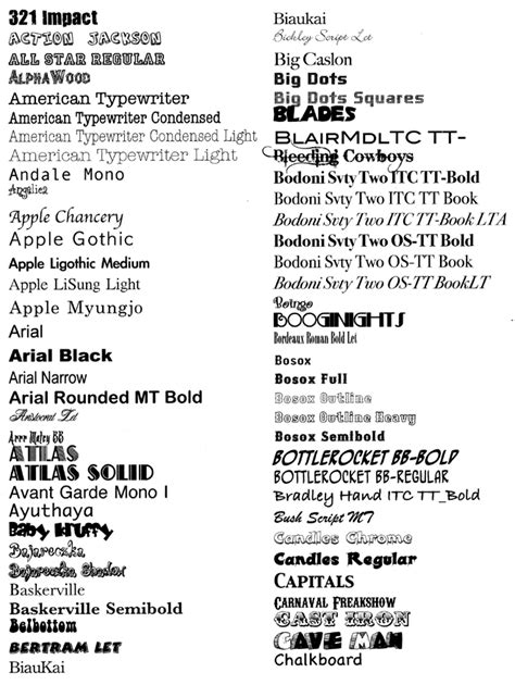 12 Different Types Of Font Styles HTML Images - Different