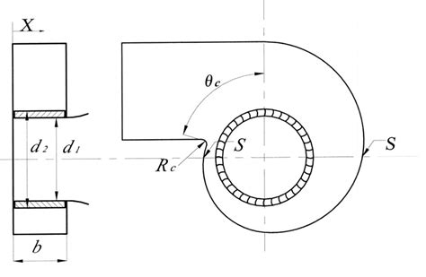 forward curved centrifugal fan geometry of a forward curved blade centrifugal fan