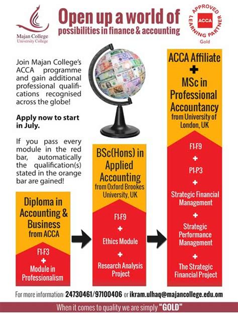 Acca Global Mba by Acca Majan College