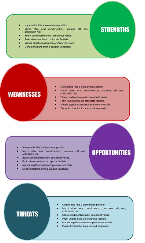 swot analysis templates word 40 free swot analysis templates in word demplates