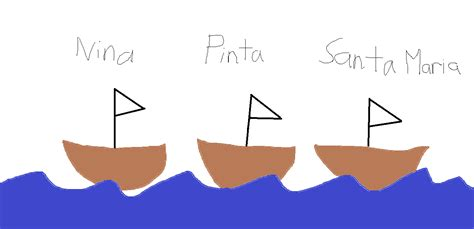 three boats christopher columbus sailed hw the real christopher columbus history ninjas