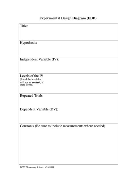 experimental design job experimental design diagram edd template printable pdf