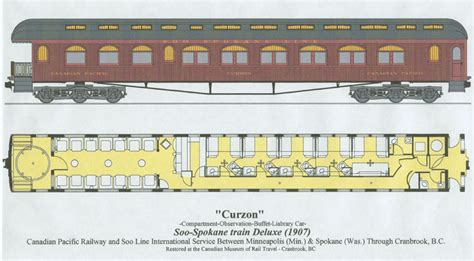 train floor plan tours of the historic museum trains
